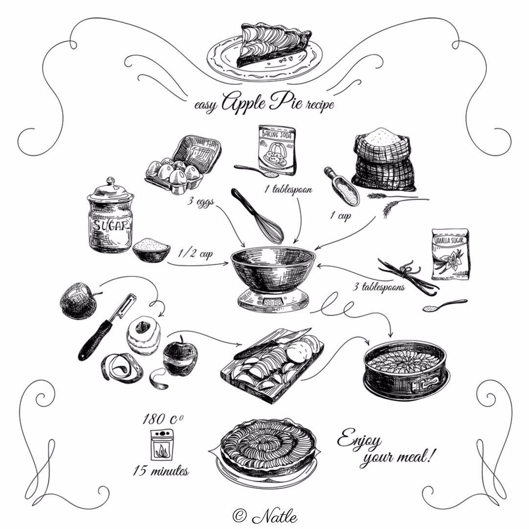 French Language Recipes